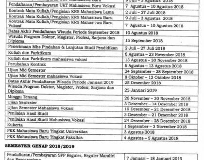 Kalender Akademik Unja TA 2018/2019
